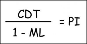 formula-preço